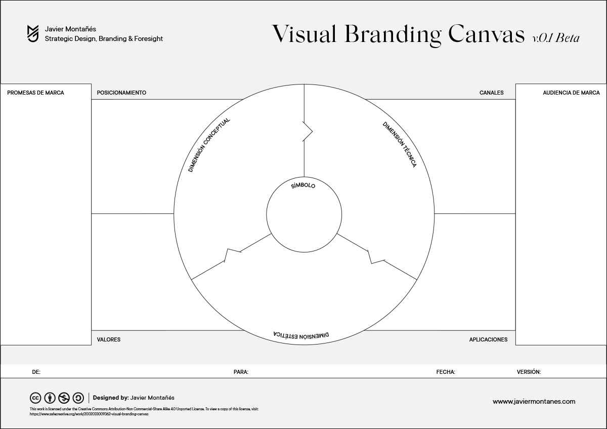Visual Branding Canvas